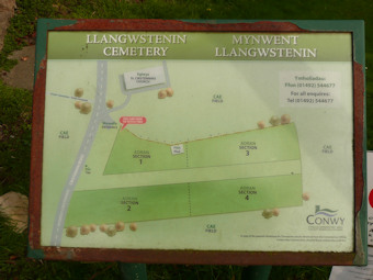 photo of Llangwstenin (section 1) Cemetery